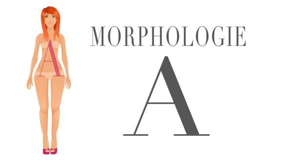 Morphologie-en-A